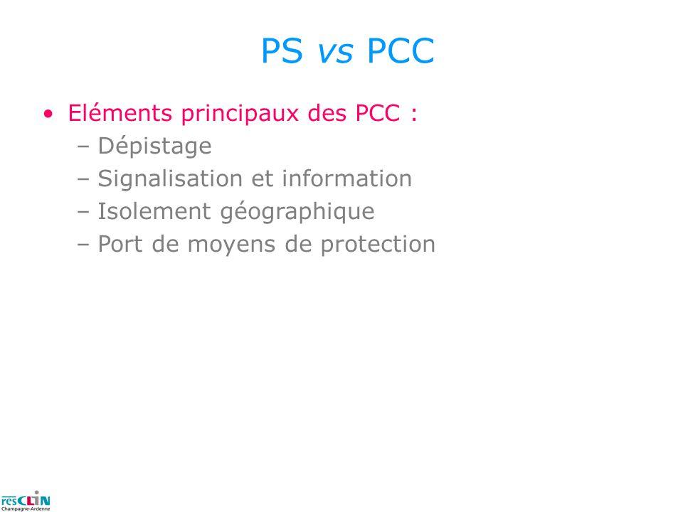 PS vs PCC Eléments principaux des PCC : Dépistage