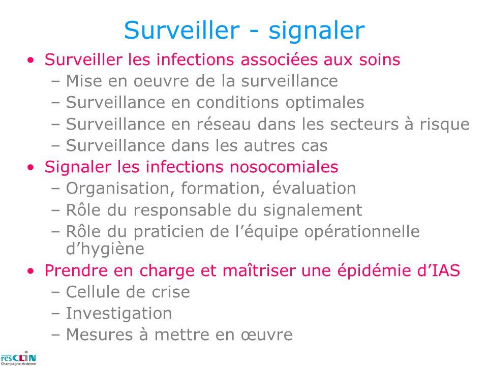 Surveiller - signaler Surveiller les infections associées aux soins