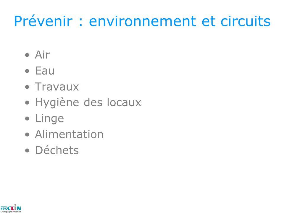 Prévenir : environnement et circuits