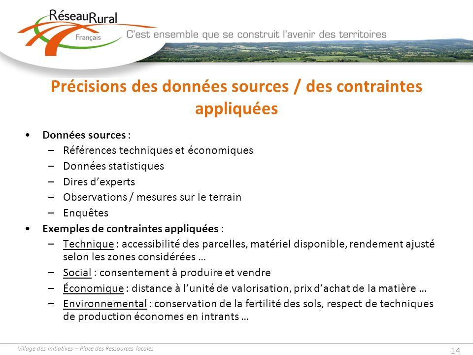 Précisions des données sources / des contraintes appliquées
