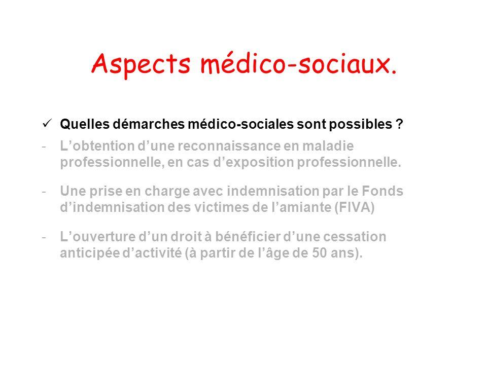 Aspects médico-sociaux.