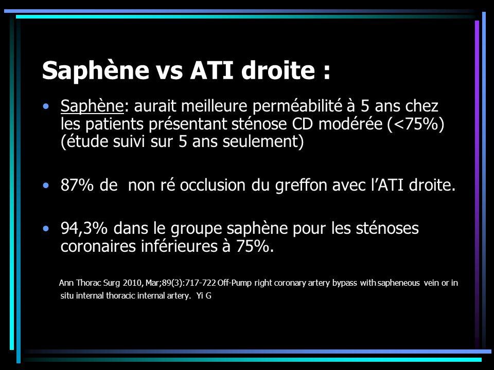 Saphène vs ATI droite :