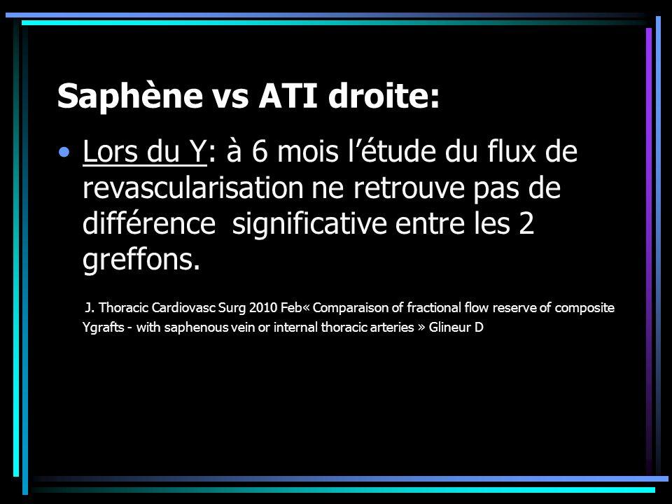 Saphène vs ATI droite: Lors du Y: à 6 mois l'étude du flux de revascularisation ne retrouve pas de différence significative entre les 2 greffons.