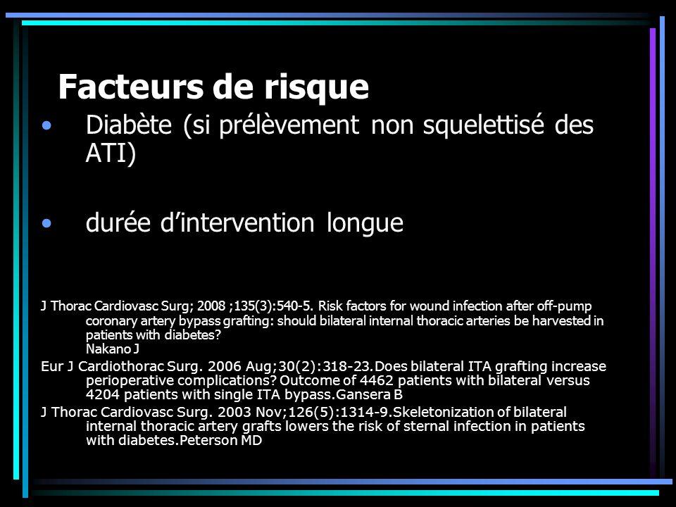 Facteurs de risque Diabète (si prélèvement non squelettisé des ATI)