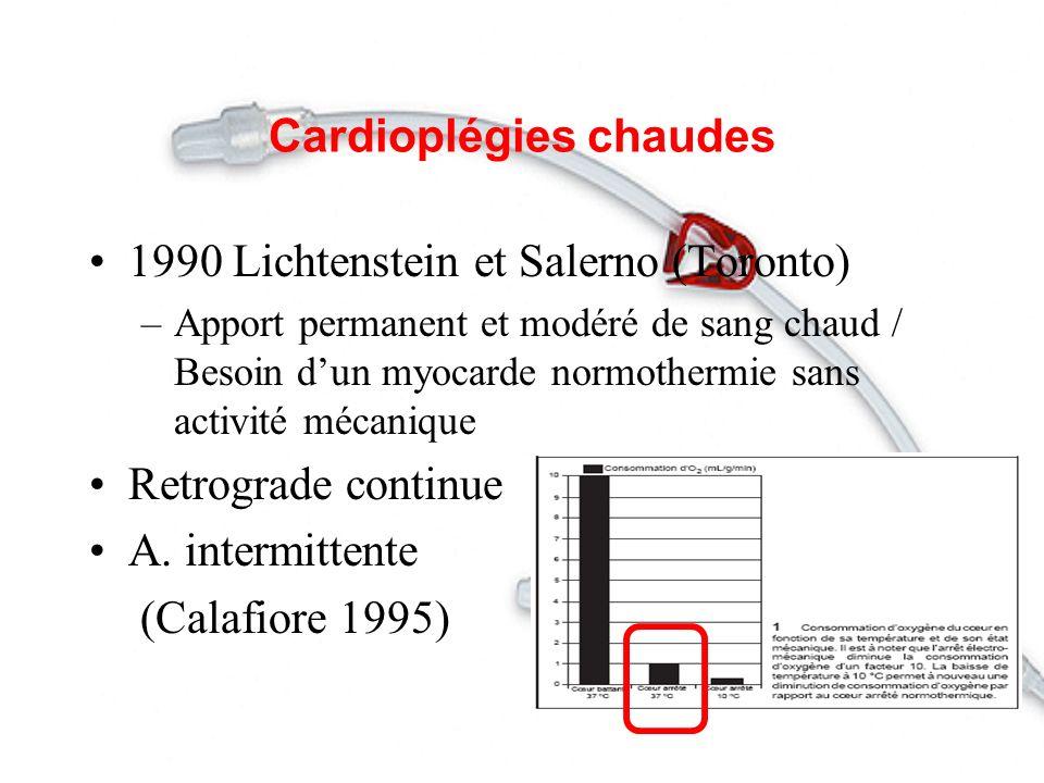 Cardioplégies chaudes