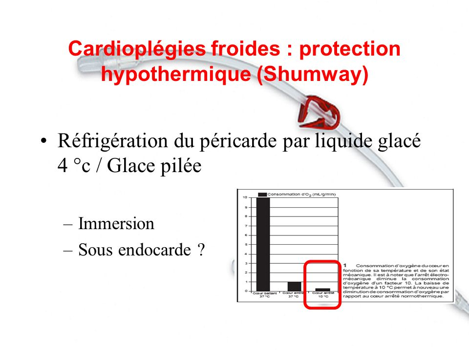Cardioplégies froides : protection hypothermique (Shumway)