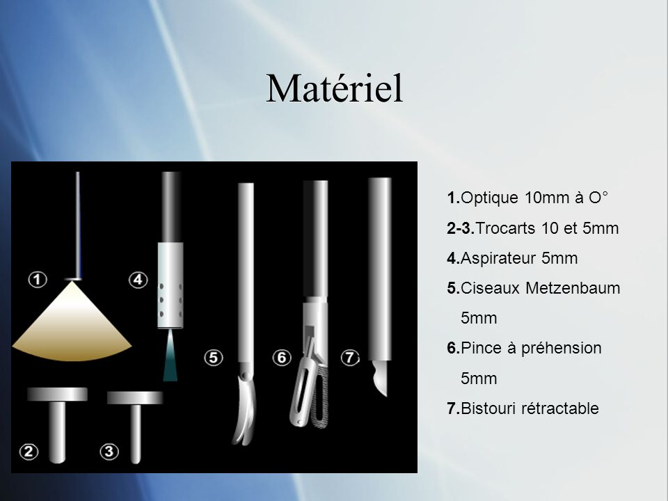 Matériel 1.Optique 10mm à O° 2-3.Trocarts 10 et 5mm 4.Aspirateur 5mm