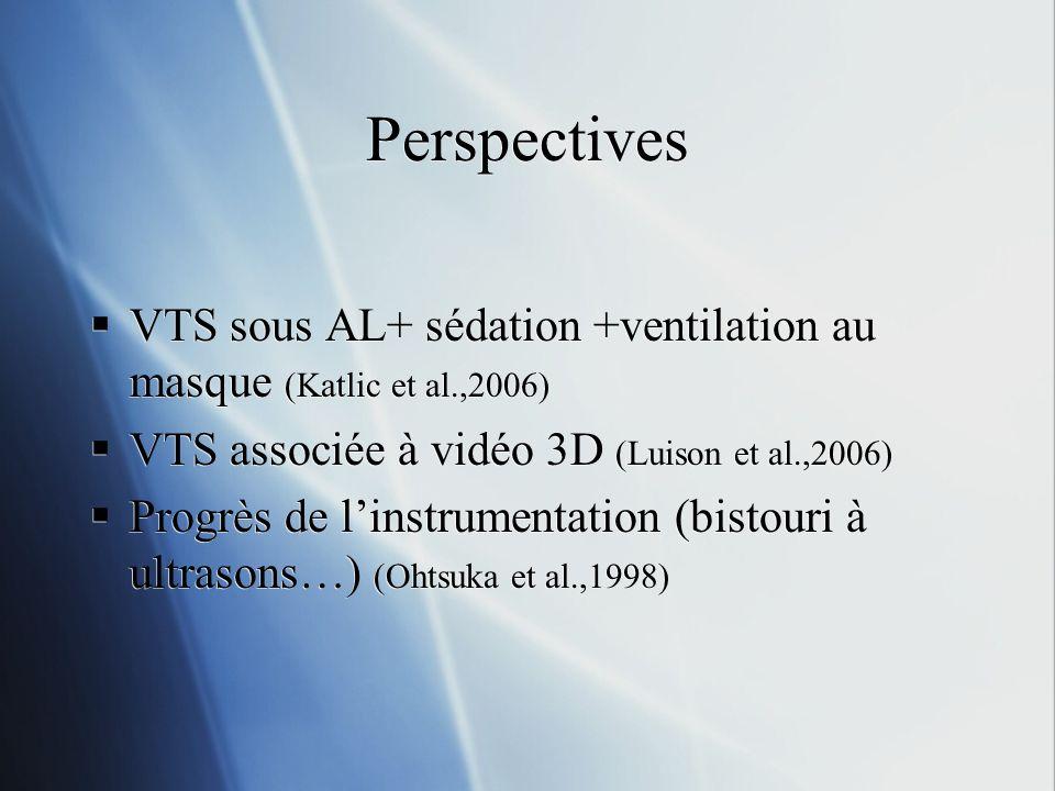 Perspectives VTS sous AL+ sédation +ventilation au masque (Katlic et al.,2006) VTS associée à vidéo 3D (Luison et al.,2006)