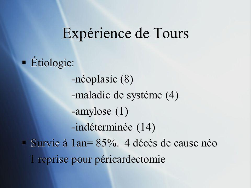 Expérience de Tours Étiologie: -néoplasie (8) -maladie de système (4)