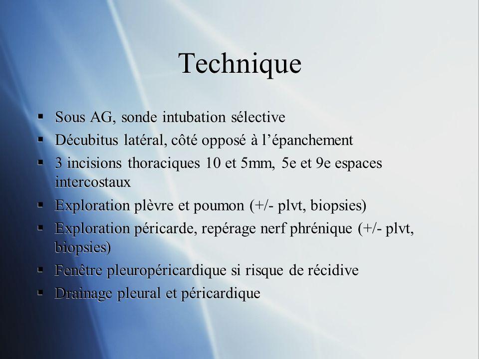 Technique Sous AG, sonde intubation sélective