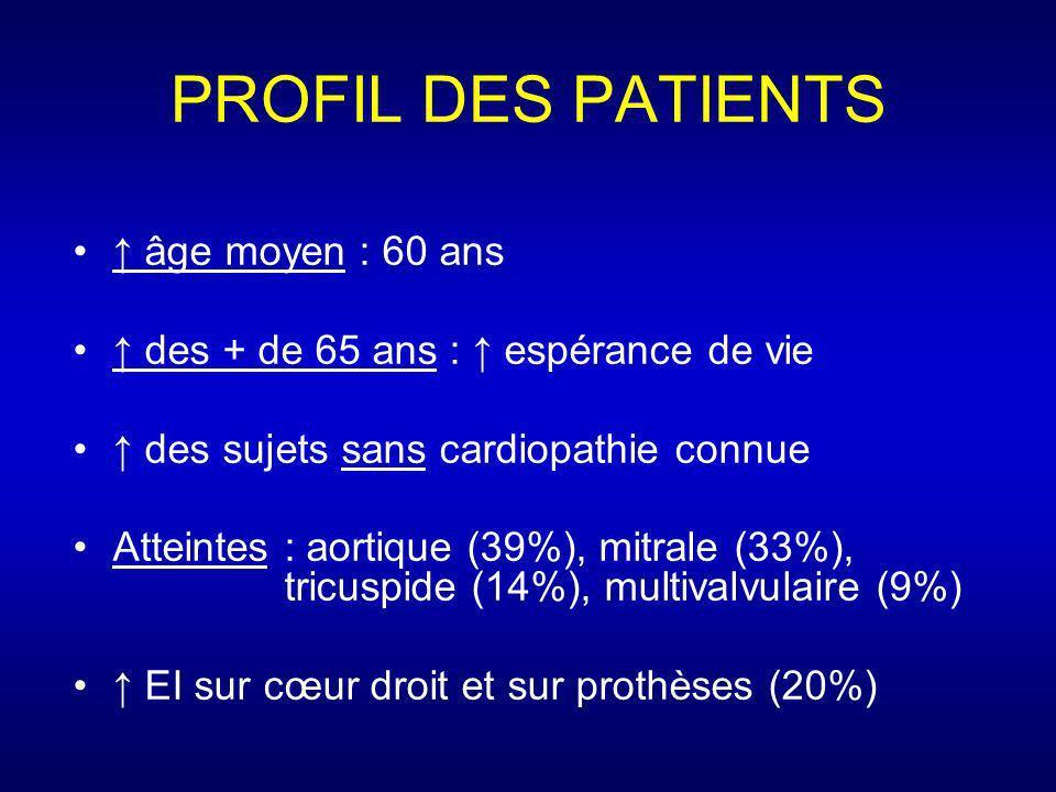 PROFIL DES PATIENTS ↑ âge moyen : 60 ans