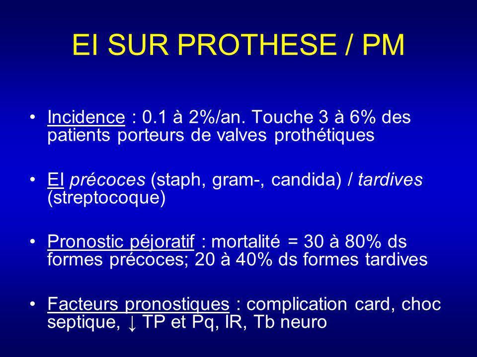 EI SUR PROTHESE / PM Incidence : 0.1 à 2%/an. Touche 3 à 6% des patients porteurs de valves prothétiques.