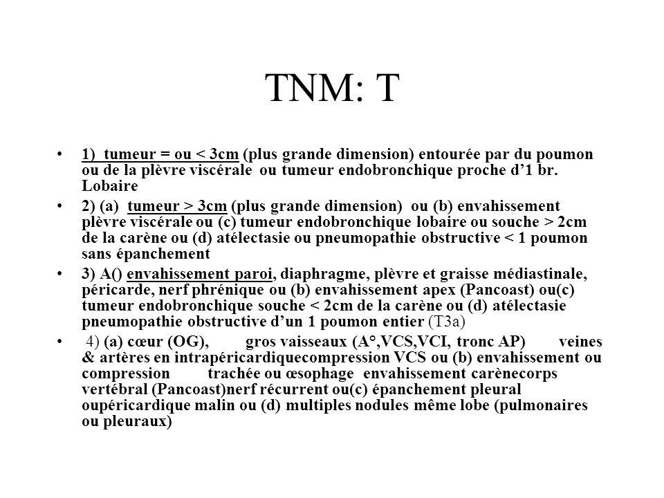 TNM: T