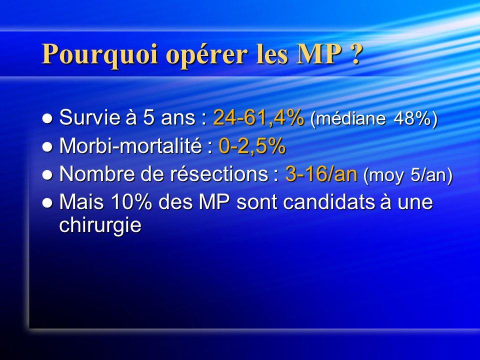 Pourquoi opérer les MP Survie à 5 ans : 24-61,4% (médiane 48%)