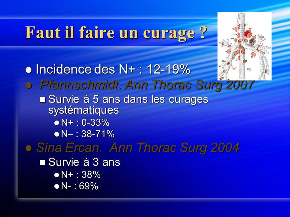 Faut il faire un curage Incidence des N+ : 12-19%