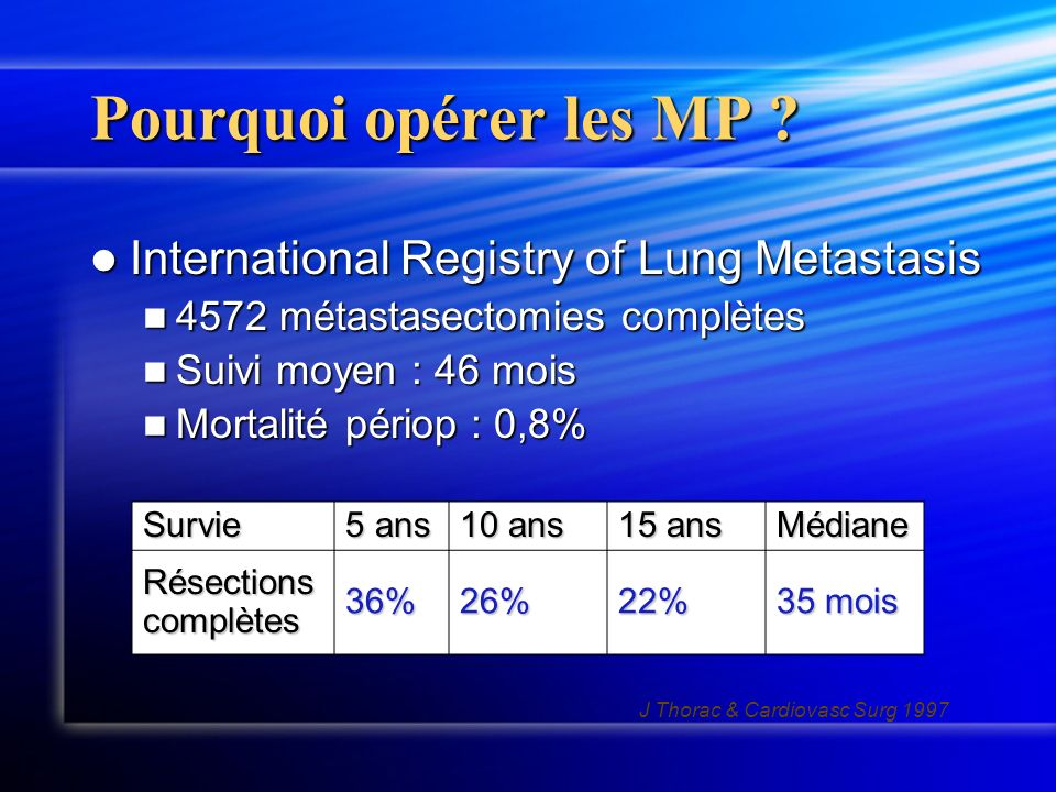Pourquoi opérer les MP International Registry of Lung Metastasis