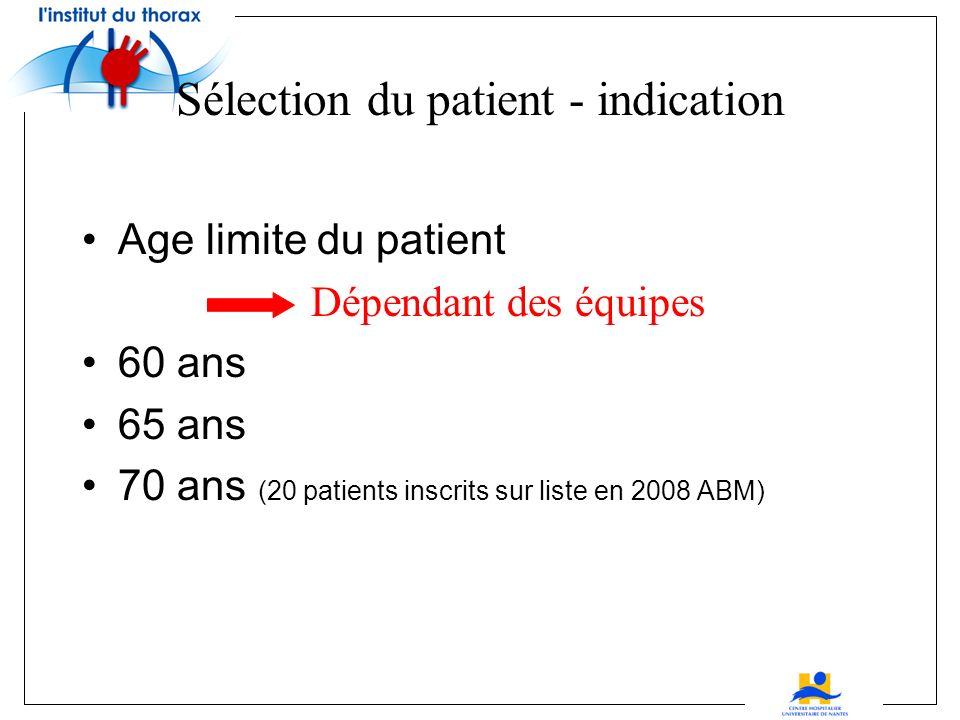 Sélection du patient - indication