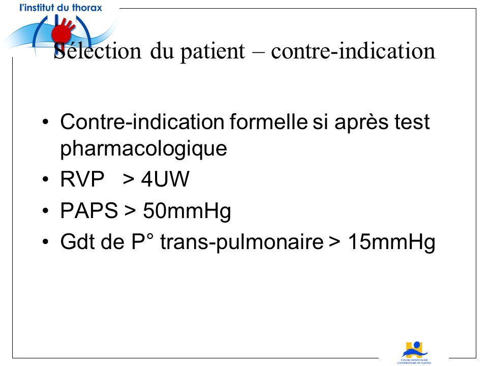 Sélection du patient – contre-indication
