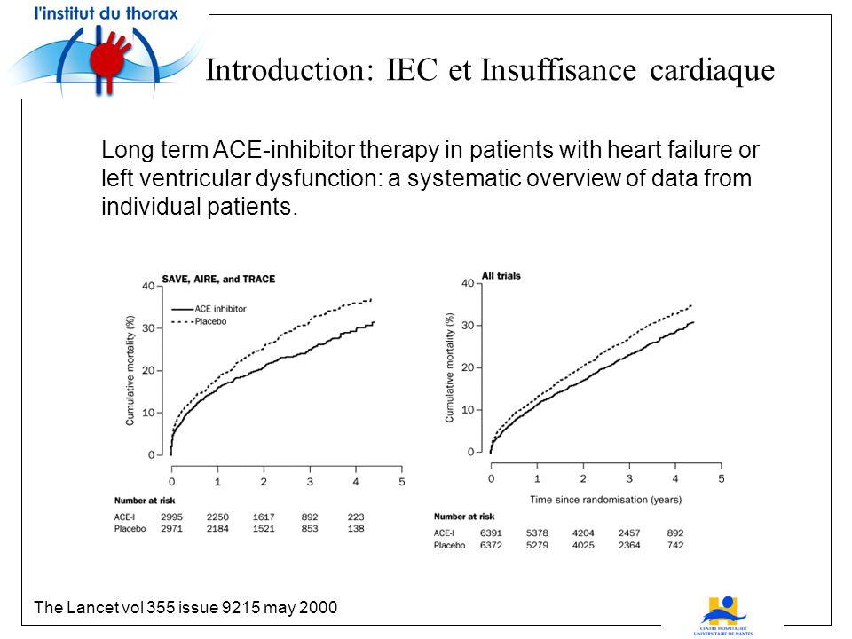 Introduction: IEC et Insuffisance cardiaque