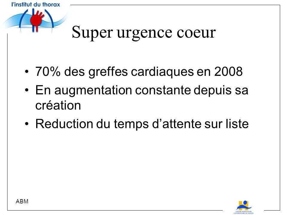 Super urgence coeur 70% des greffes cardiaques en 2008