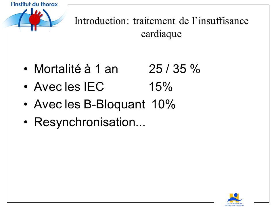 Introduction: traitement de l'insuffisance cardiaque