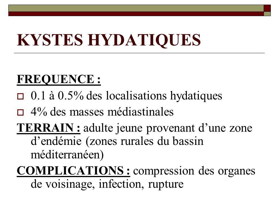 KYSTES HYDATIQUES FREQUENCE : 0.1 à 0.5% des localisations hydatiques