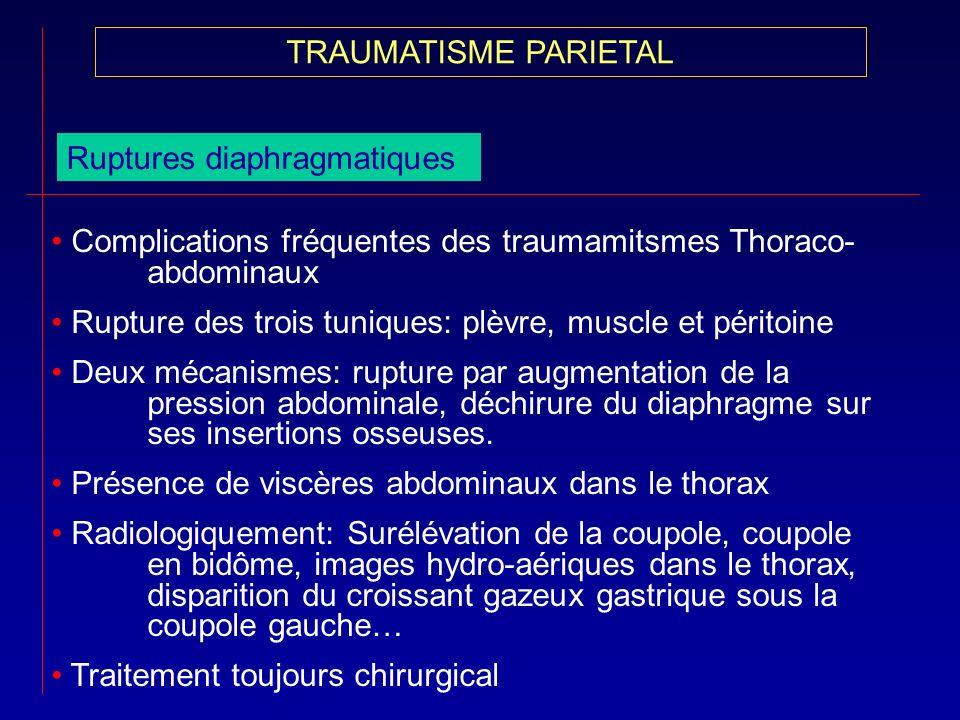 TRAUMATISME PARIETALRuptures diaphragmatiques. Complications fréquentes des traumamitsmes Thoraco- abdominaux.
