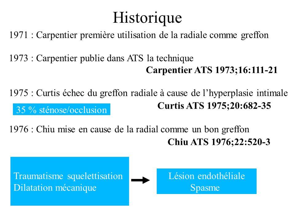 Historique 1971 : Carpentier première utilisation de la radiale comme greffon. 1973 : Carpentier publie dans ATS la technique.