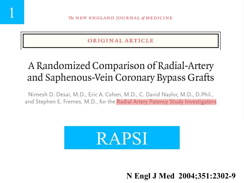 1 toronto RAPSI N Engl J Med 2004;351:2302-9