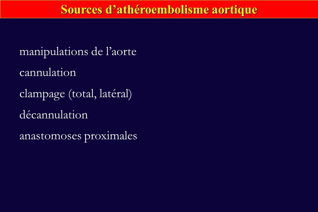 Sources d'athéroembolisme aortique