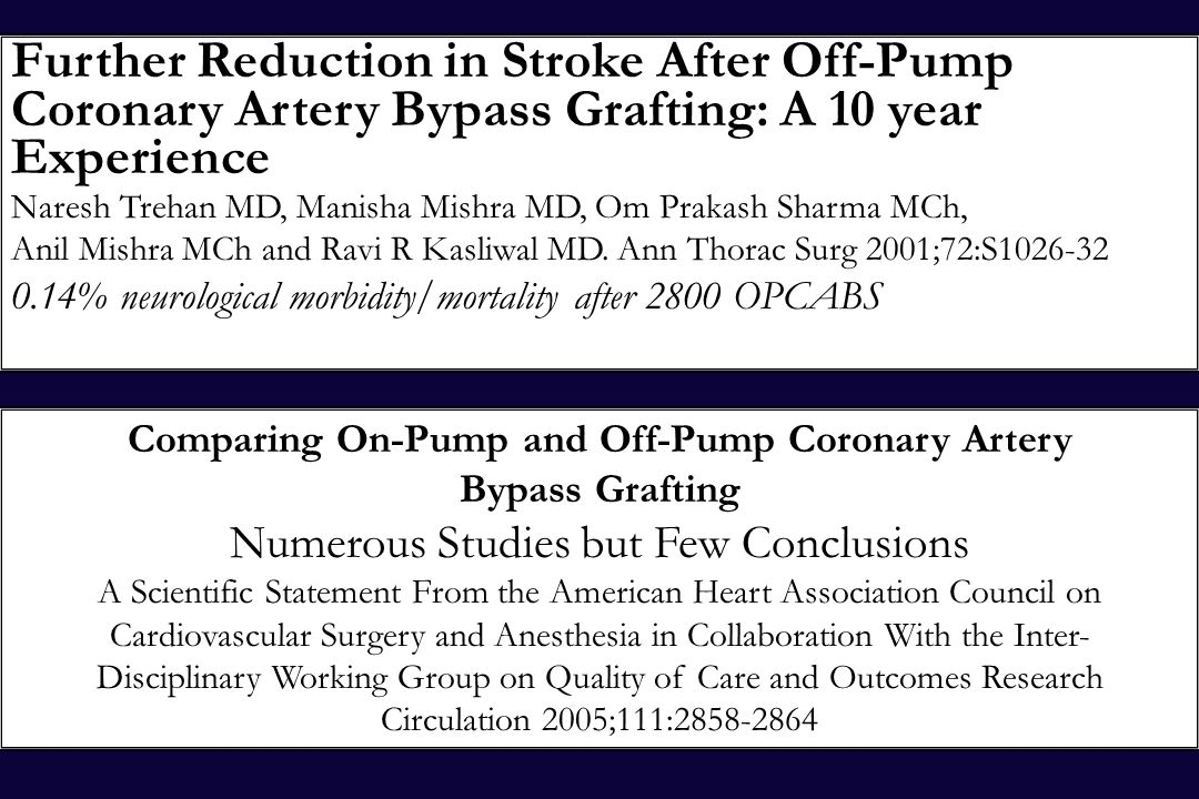 Comparing On-Pump and Off-Pump Coronary Artery
