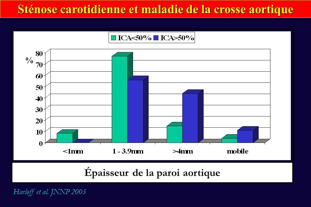 Sténose carotidienne et maladie de la crosse aortique