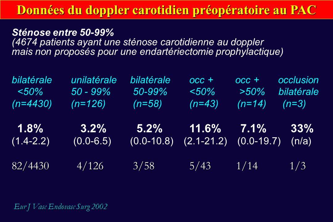 Données du doppler carotidien préopératoire au PAC