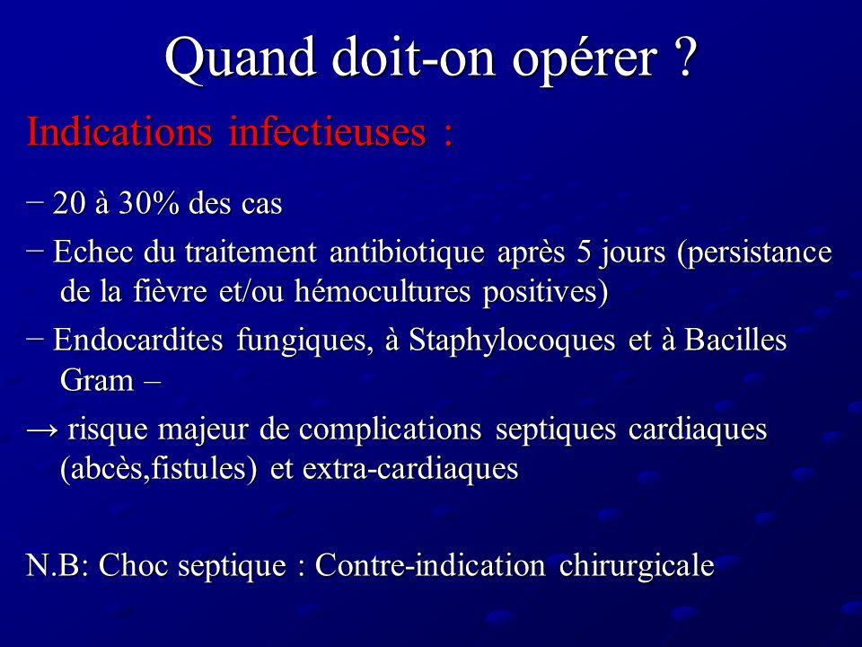 Quand doit-on opérer Indications infectieuses : − 20 à 30% des cas