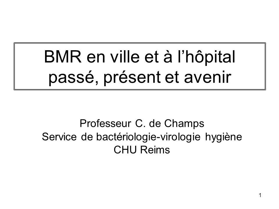 BMR en ville et à l'hôpital passé, présent et avenir