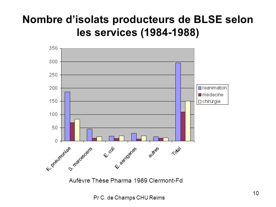 Nombre d'isolats producteurs de BLSE selon les services (1984-1988)