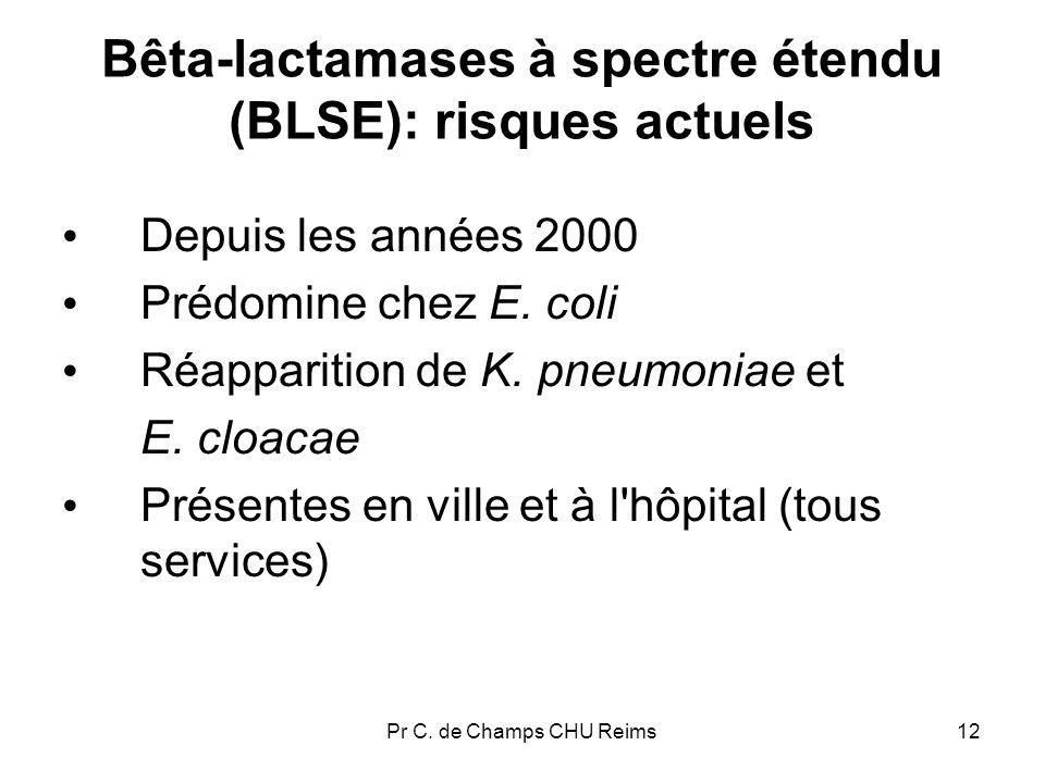 Bêta-lactamases à spectre étendu (BLSE): risques actuels
