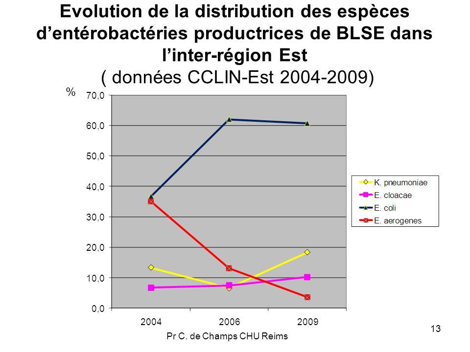 Evolution de la distribution des espèces d'entérobactéries productrices de BLSE dans l'inter-région Est ( données CCLIN-Est 2004-2009)