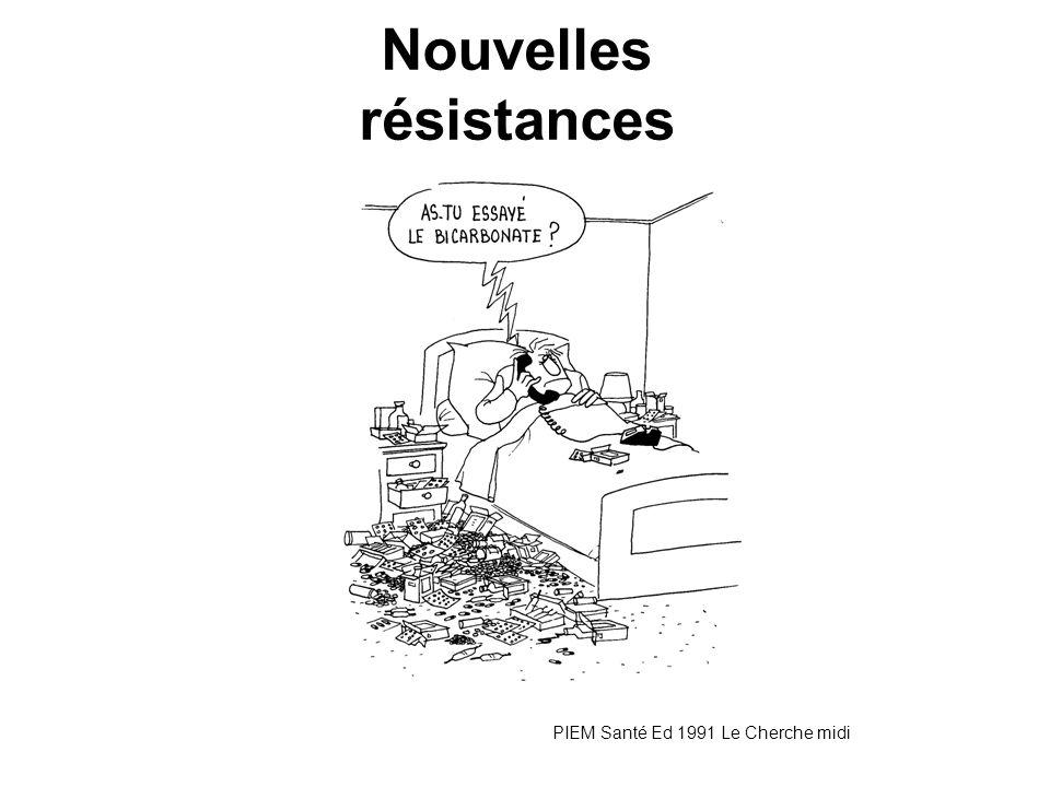 Nouvelles résistances