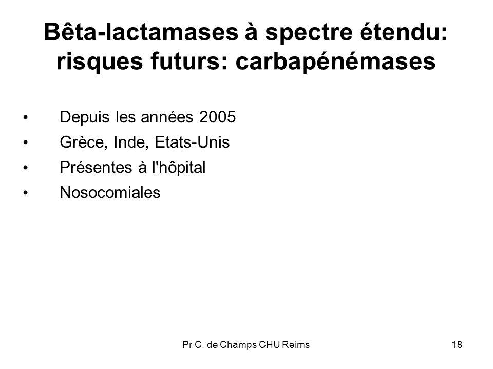 Bêta-lactamases à spectre étendu: risques futurs: carbapénémases