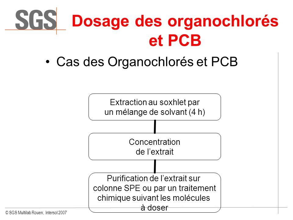 Dosage des organochlorés