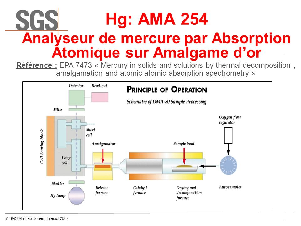 Analyseur de mercure par Absorption Atomique sur Amalgame d'or