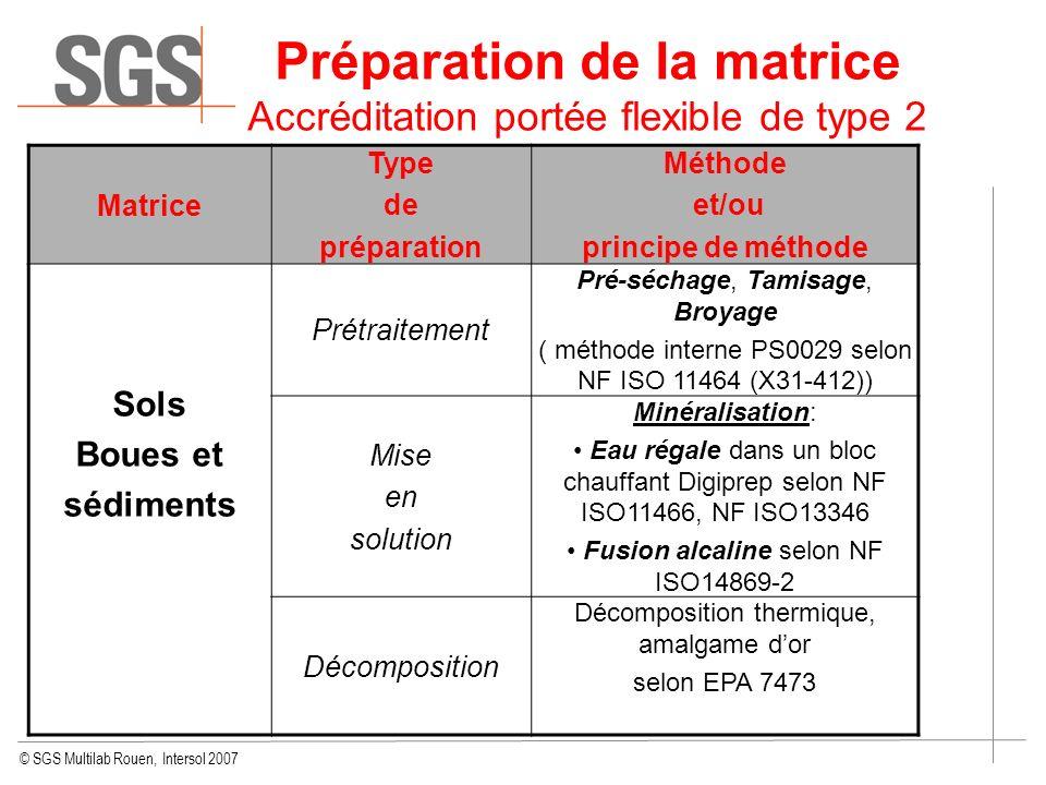 Préparation de la matrice Accréditation portée flexible de type 2