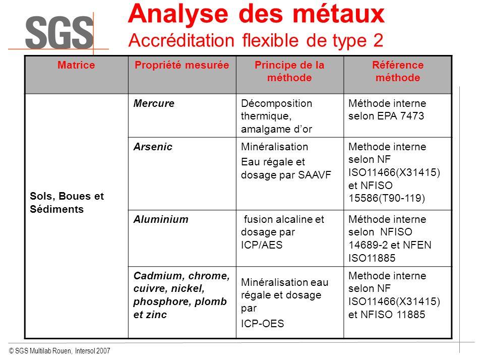 Analyse des métaux Accréditation flexible de type 2