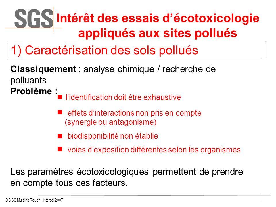 Intérêt des essais d'écotoxicologie appliqués aux sites pollués