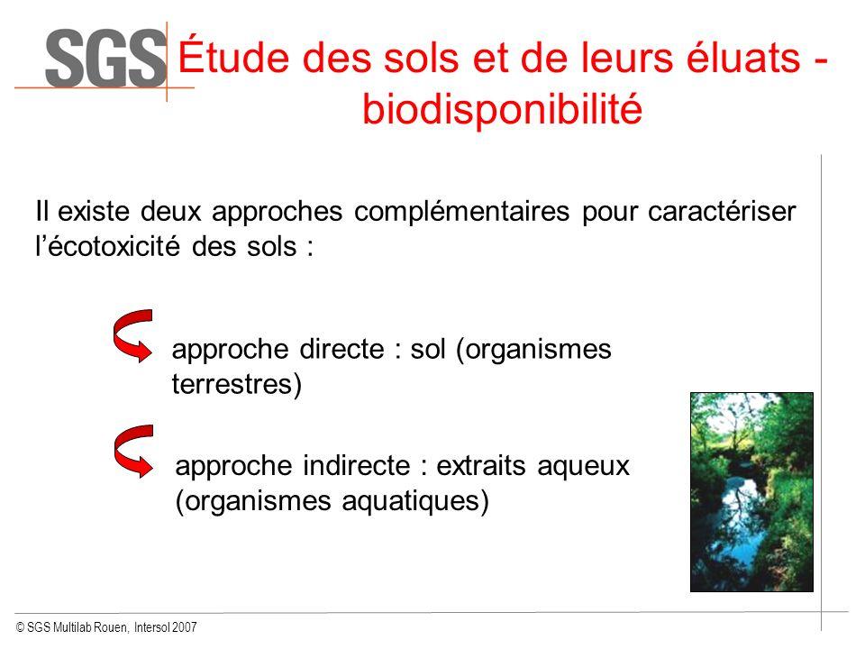 Étude des sols et de leurs éluats - biodisponibilité