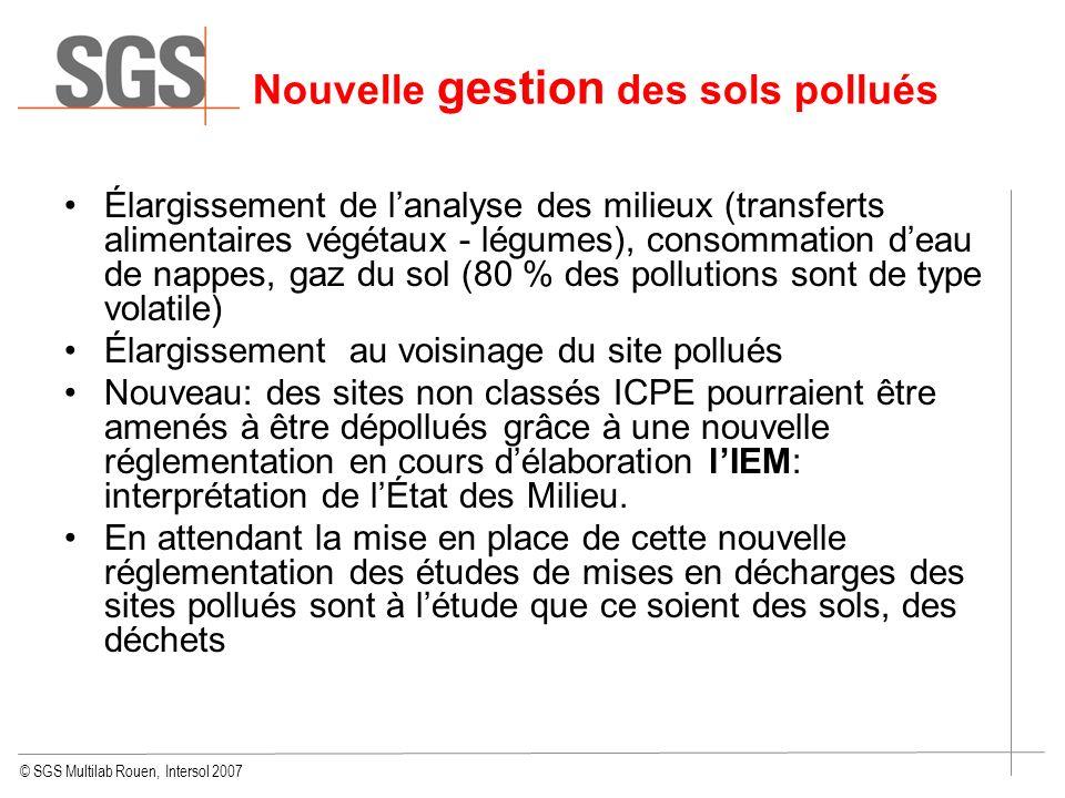 Nouvelle gestion des sols pollués