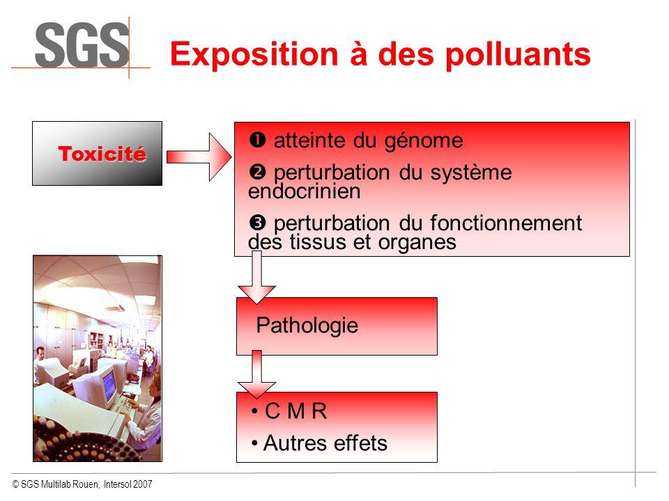 Exposition à des polluants