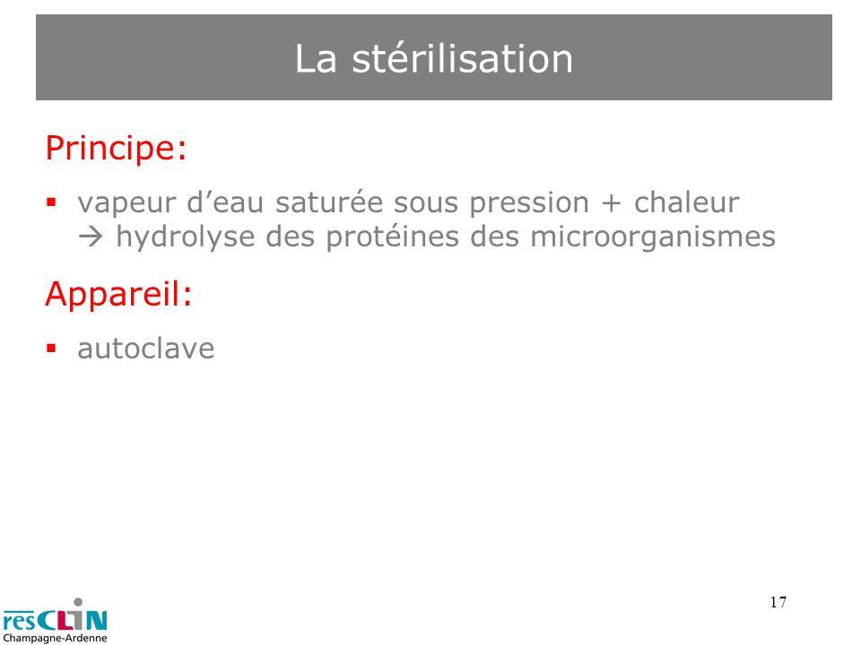 La stérilisation Principe: Appareil: