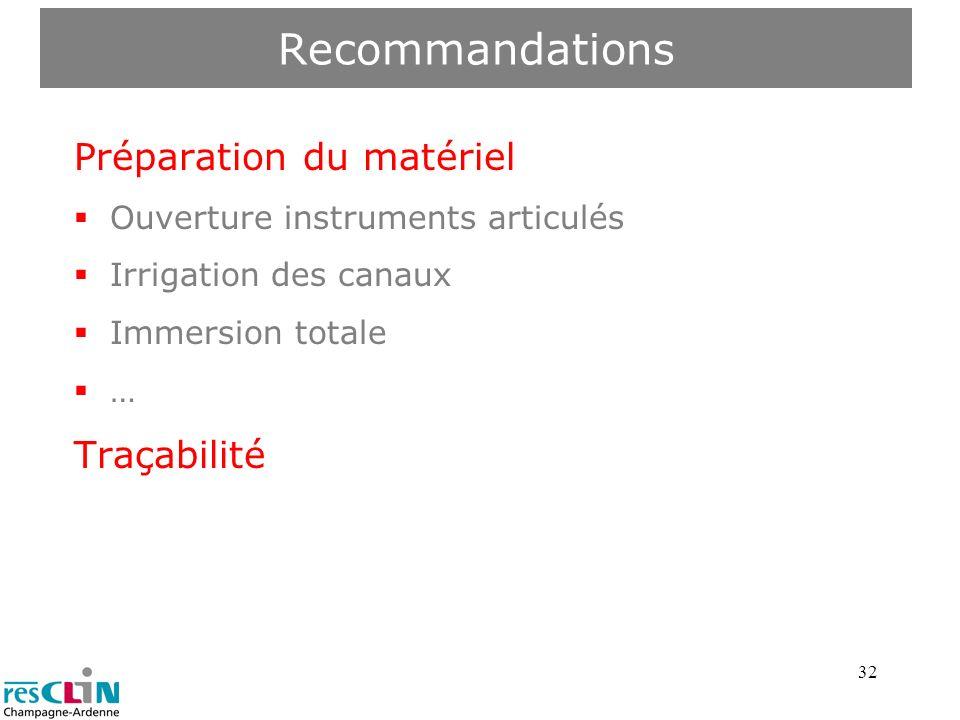 Recommandations Préparation du matériel Traçabilité